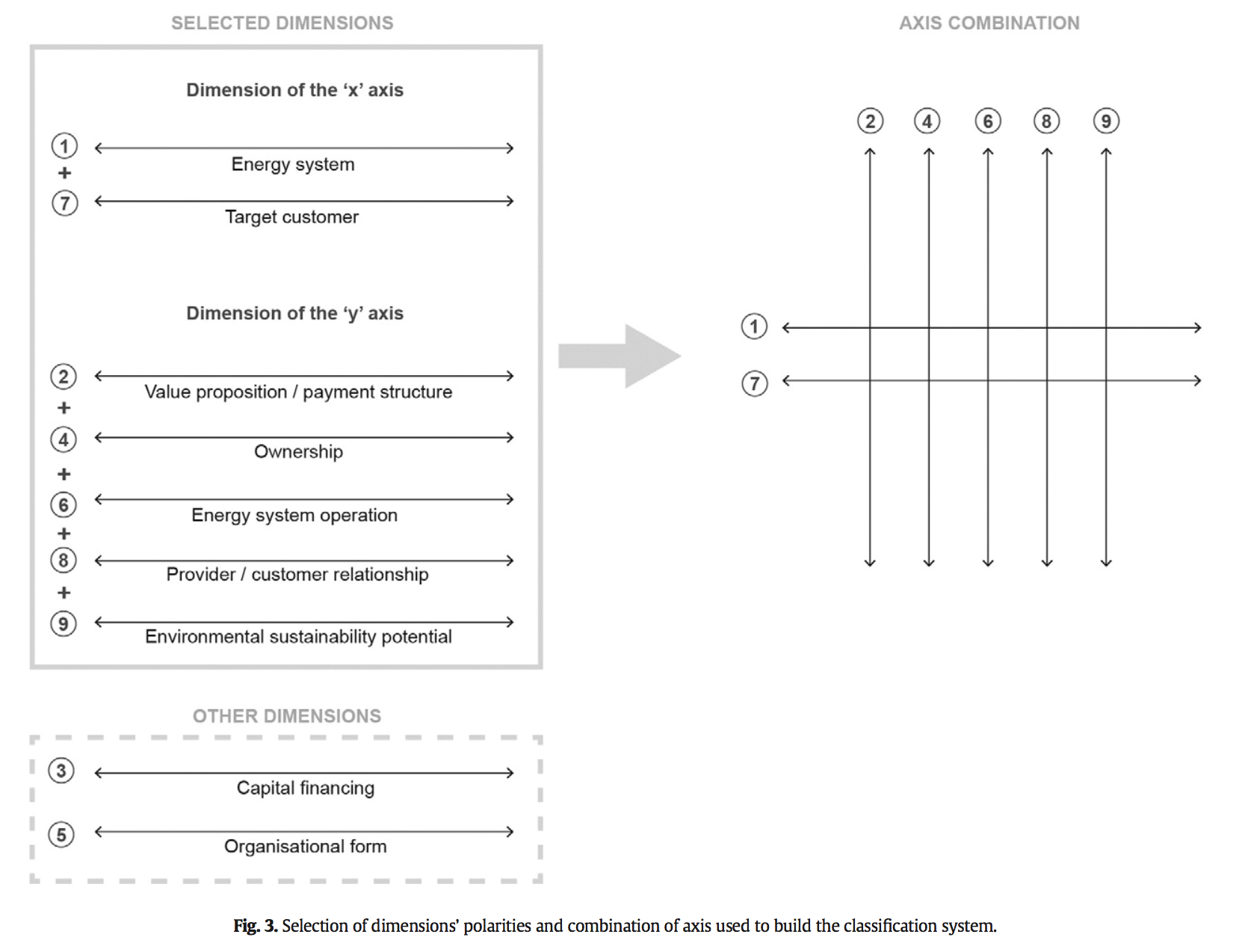 Sustainability Maker Culture Massimo Oil Wiring Diagram Figure 3 In The Article On Page 79 Placing Axes