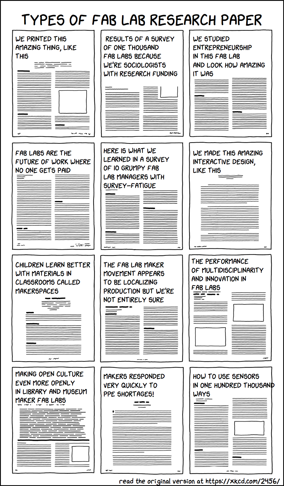 my version of the xkcd comics 'types of papers' comic, mine called Types of Fab Lab Research Paper