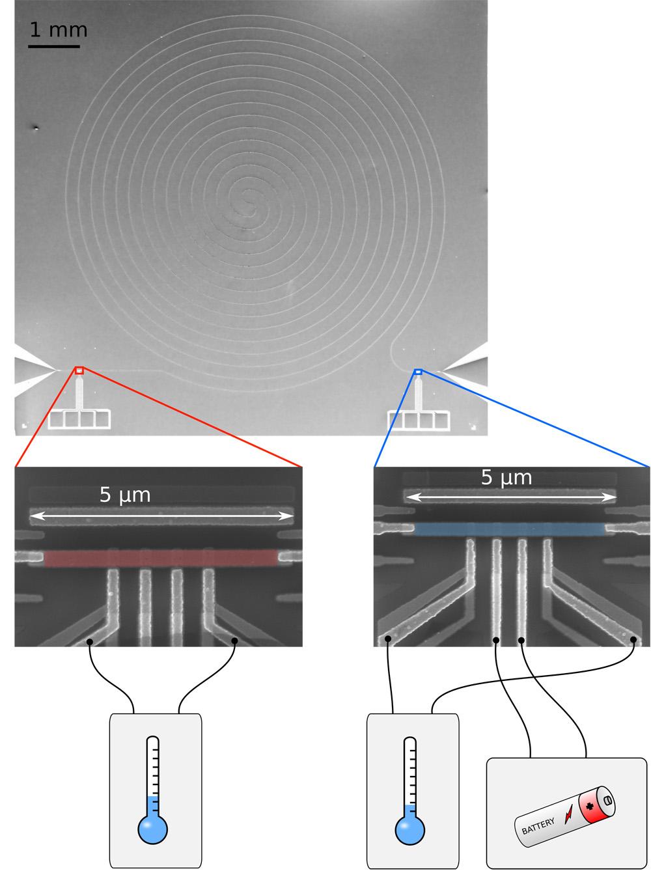 Photons break records in heat transport | Mikko's Quantum Blog