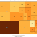 Treemap of Aalto courses by School and department